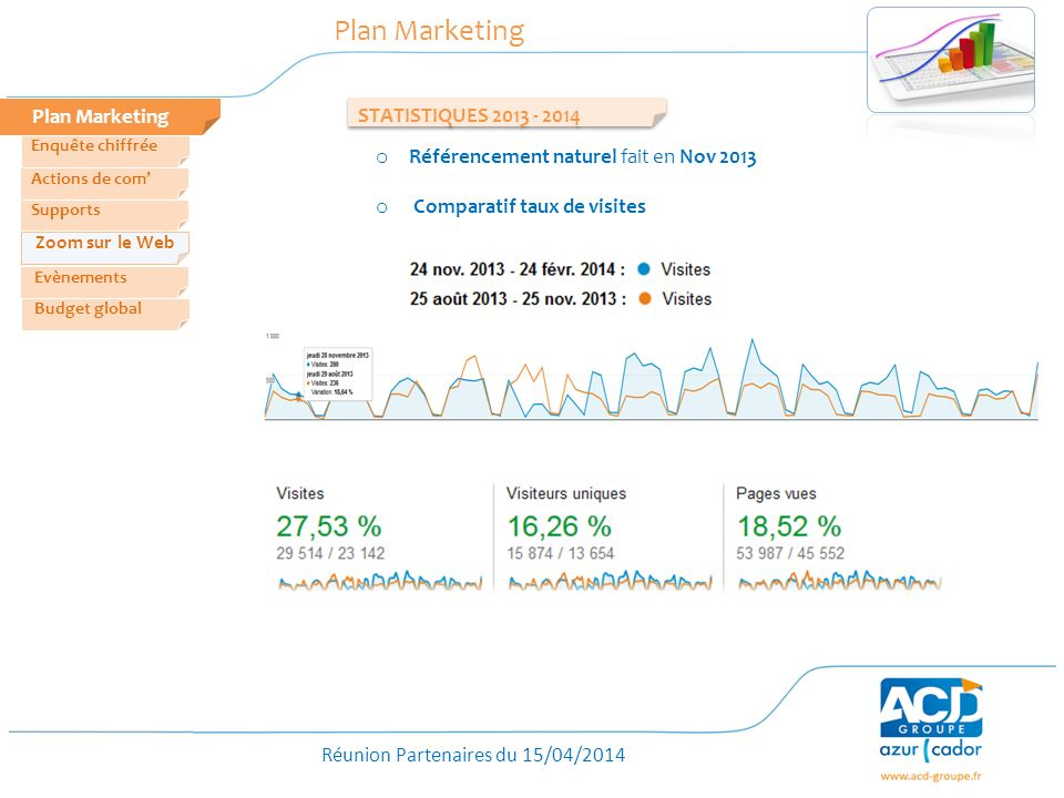 Plan Marketing Plan Marketing STATISTIQUES 2013 - 2014