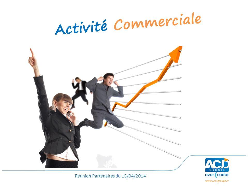 Activité Commerciale