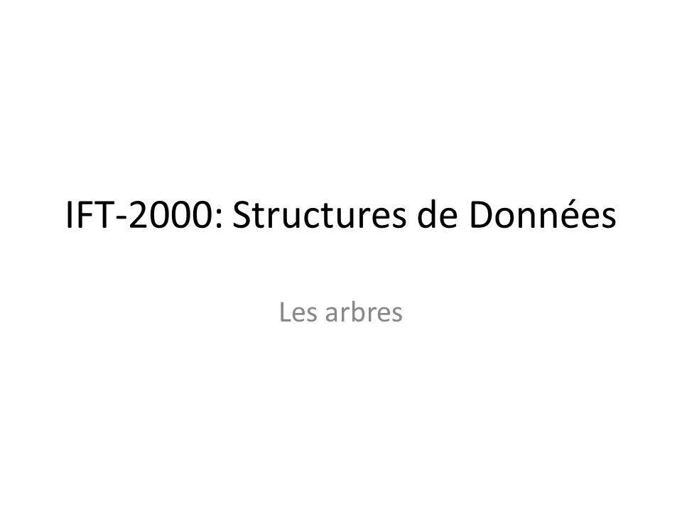 IFT-2000: Structures de Données