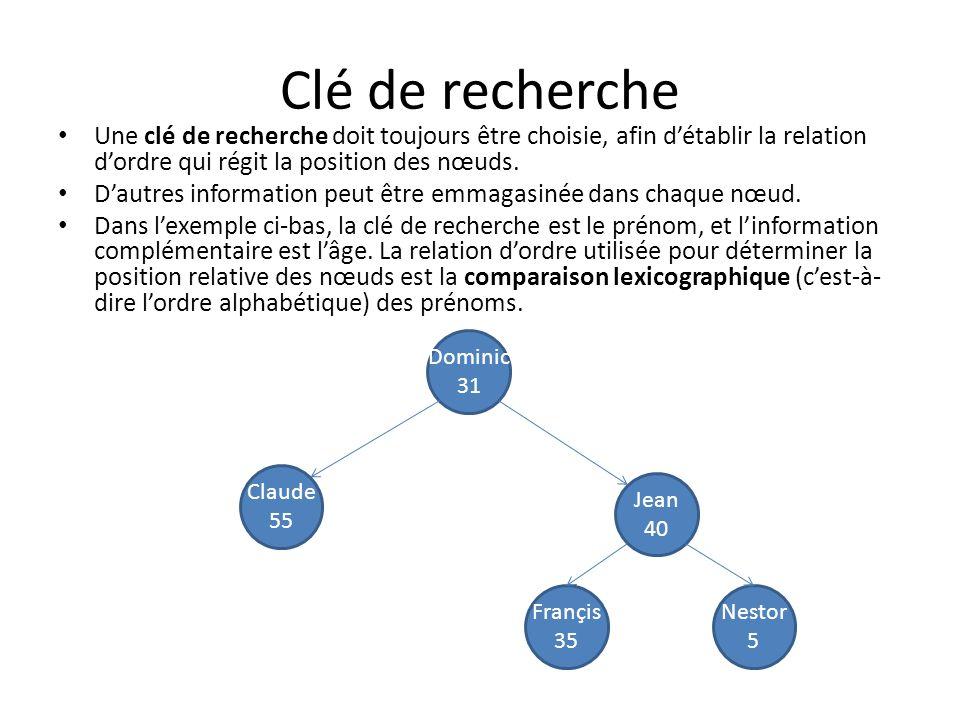 Clé de recherche Une clé de recherche doit toujours être choisie, afin d'établir la relation d'ordre qui régit la position des nœuds.