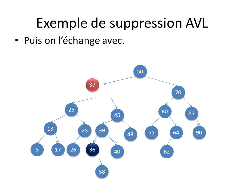 Exemple de suppression AVL