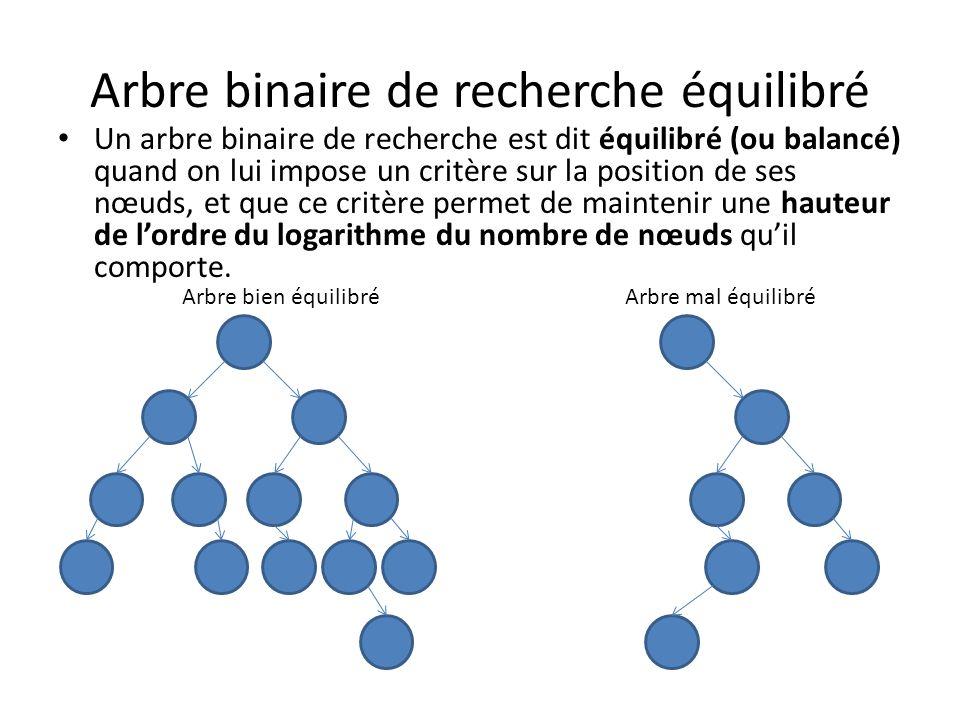 Arbre binaire de recherche équilibré