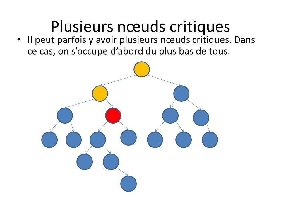 Plusieurs nœuds critiques