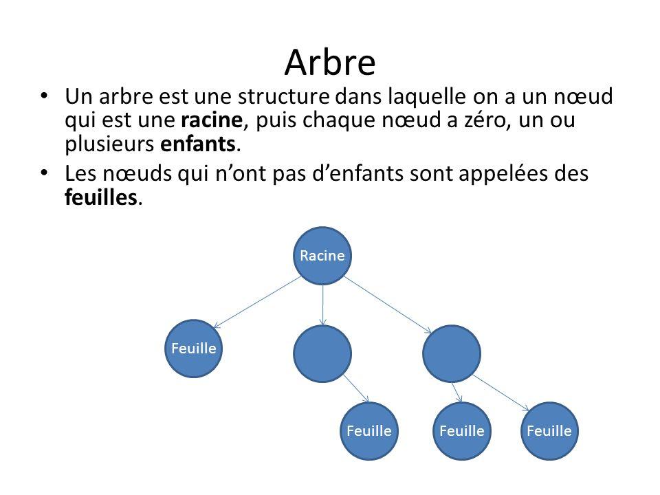 Arbre Un arbre est une structure dans laquelle on a un nœud qui est une racine, puis chaque nœud a zéro, un ou plusieurs enfants.
