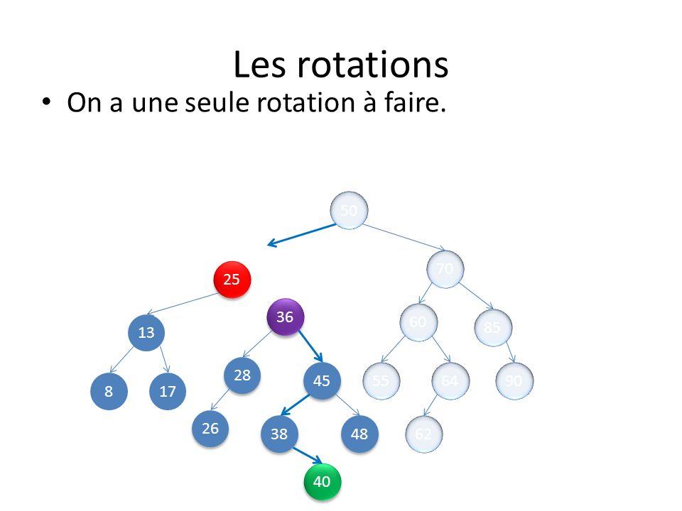 Les rotations On a une seule rotation à faire. 50 70 25 36 60 85 13 28