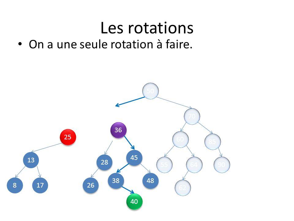 Les rotations On a une seule rotation à faire. 50 70 36 25 60 85 45 13