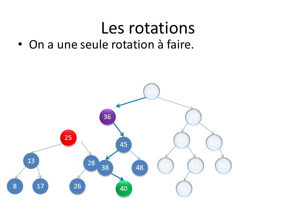 Les rotations On a une seule rotation à faire. 50 36 70 25 60 85 45 13