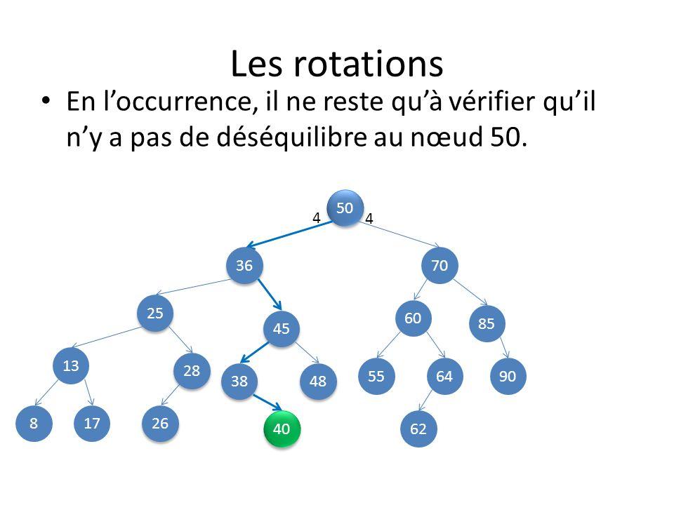Les rotations En l'occurrence, il ne reste qu'à vérifier qu'il n'y a pas de déséquilibre au nœud 50.