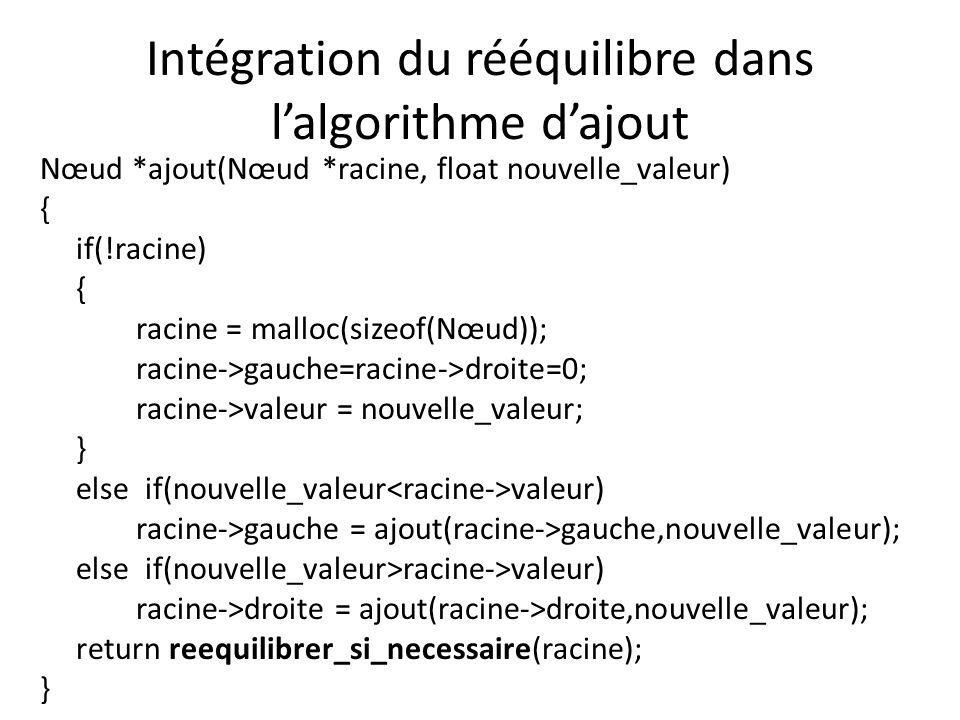 Intégration du rééquilibre dans l'algorithme d'ajout