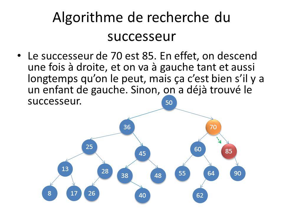 Algorithme de recherche du successeur