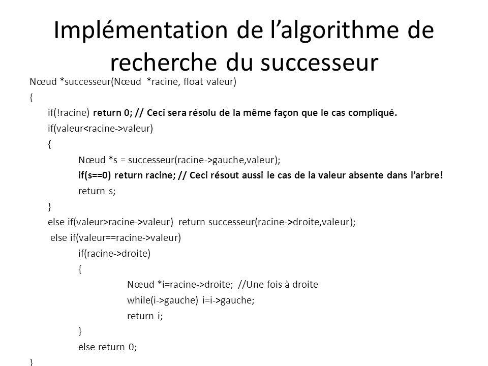 Implémentation de l'algorithme de recherche du successeur