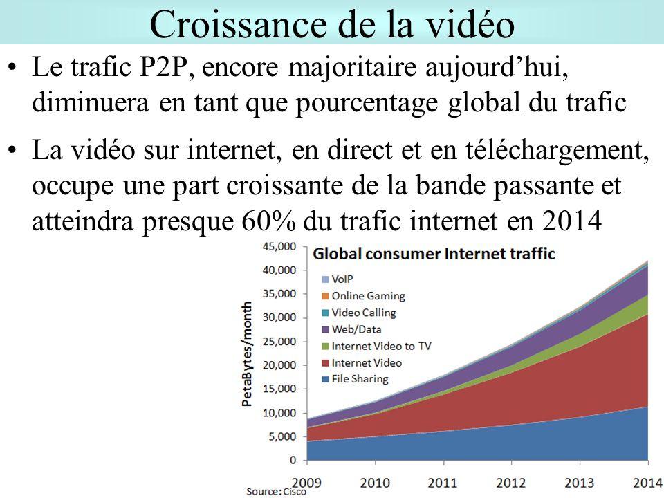Croissance de la vidéo Le trafic P2P, encore majoritaire aujourd'hui, diminuera en tant que pourcentage global du trafic.