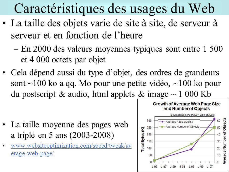 Caractéristiques des usages du Web