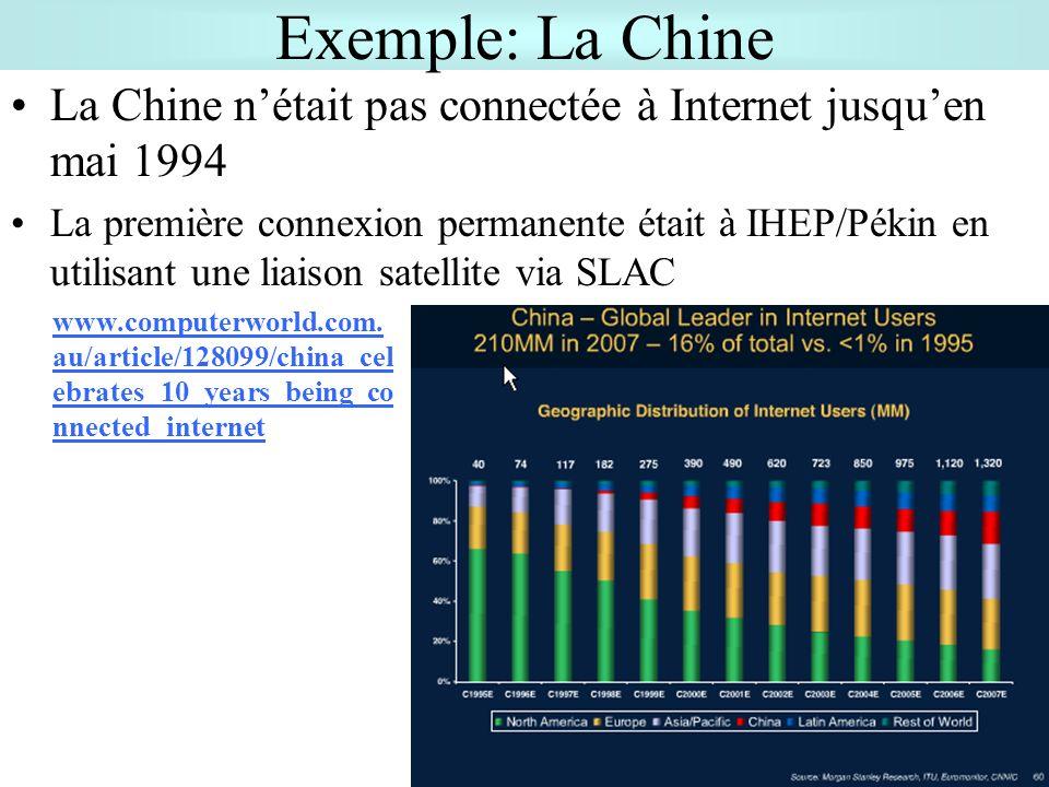 Exemple: La Chine La Chine n'était pas connectée à Internet jusqu'en mai 1994.