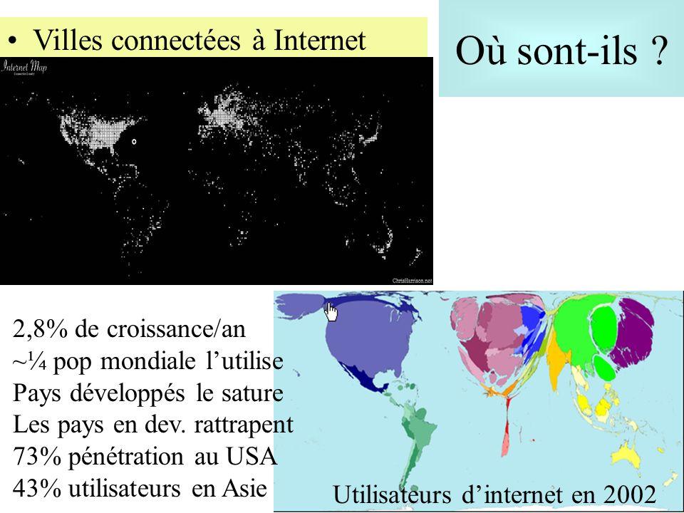 Utilisateurs d'internet en 2002