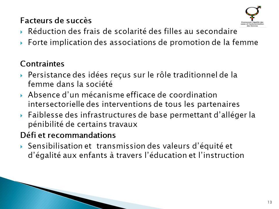 Facteurs de succès Réduction des frais de scolarité des filles au secondaire. Forte implication des associations de promotion de la femme.