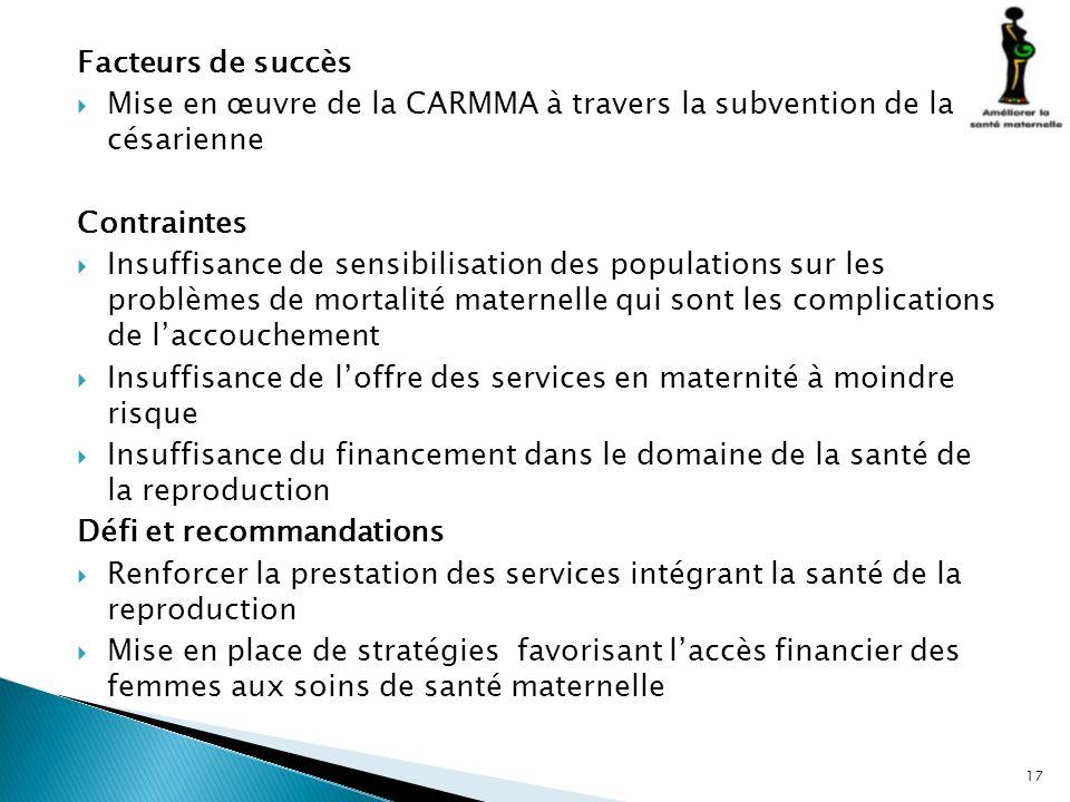 Facteurs de succès Mise en œuvre de la CARMMA à travers la subvention de la césarienne. Contraintes.