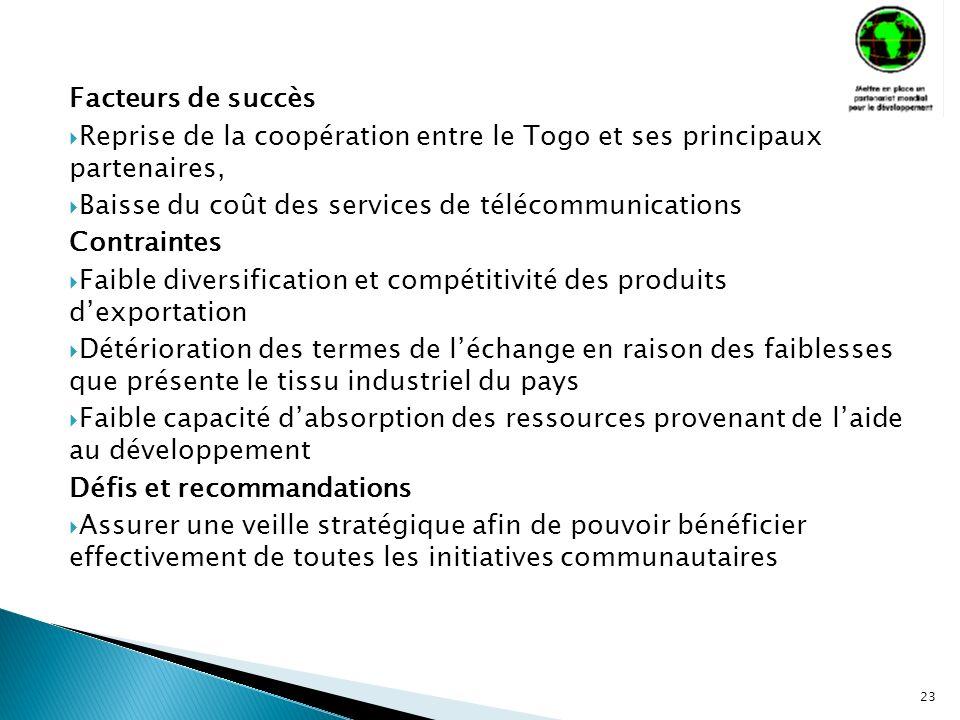 Facteurs de succès Reprise de la coopération entre le Togo et ses principaux partenaires, Baisse du coût des services de télécommunications.