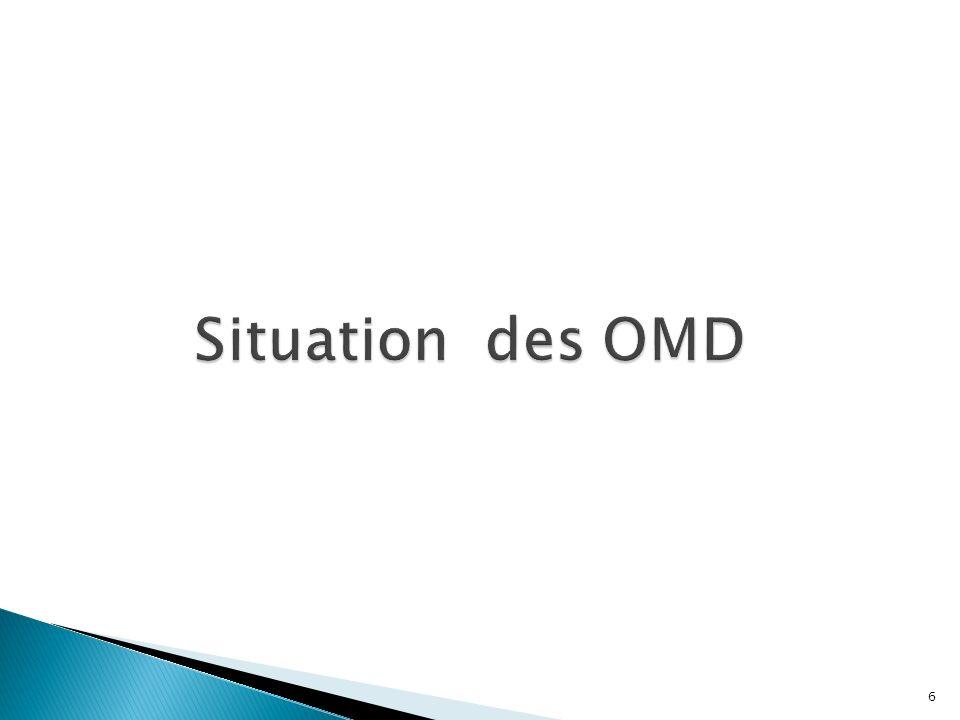 Situation des OMD