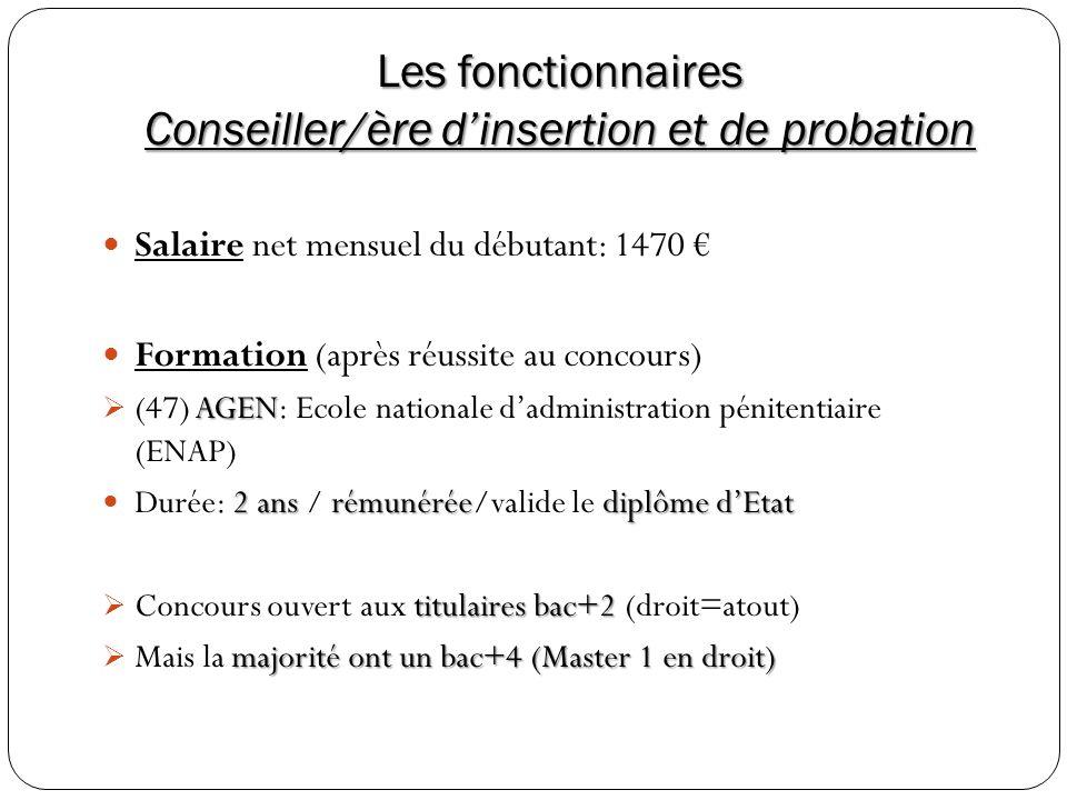 Les fonctionnaires Conseiller/ère d'insertion et de probation