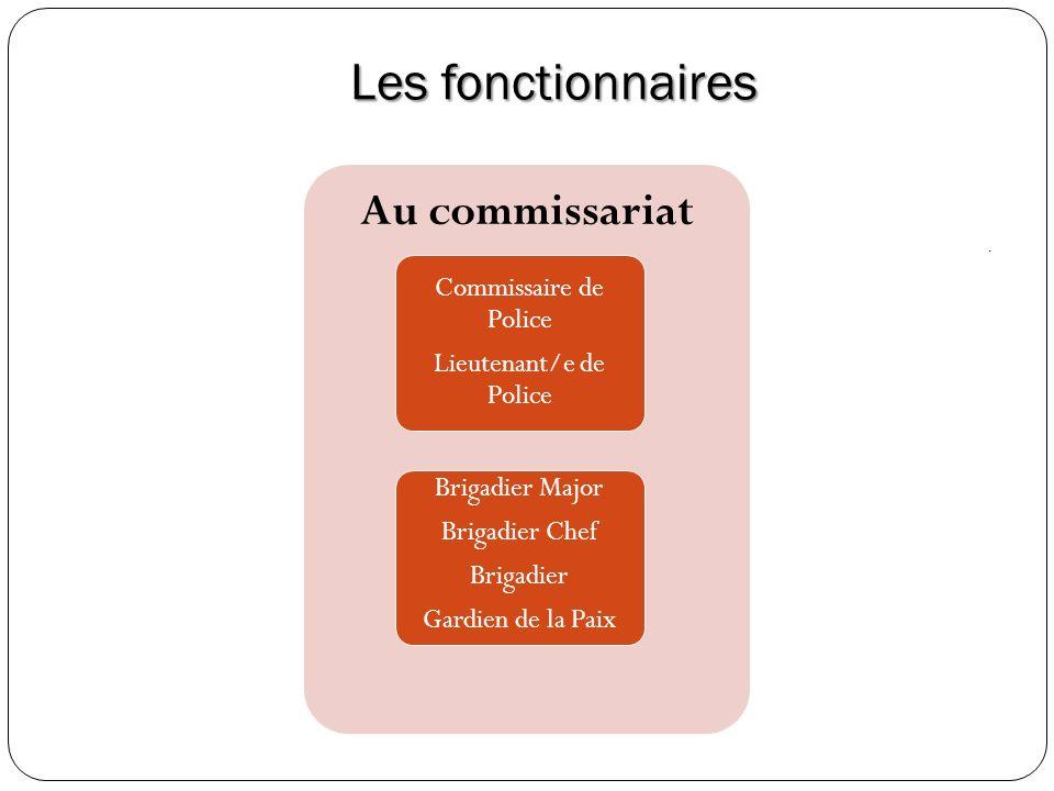 Lieutenant/e de Police