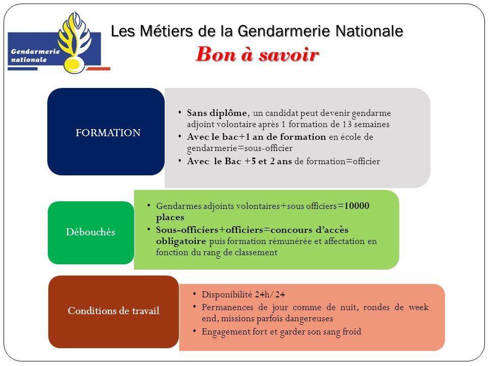Les Métiers de la Gendarmerie Nationale Bon à savoir