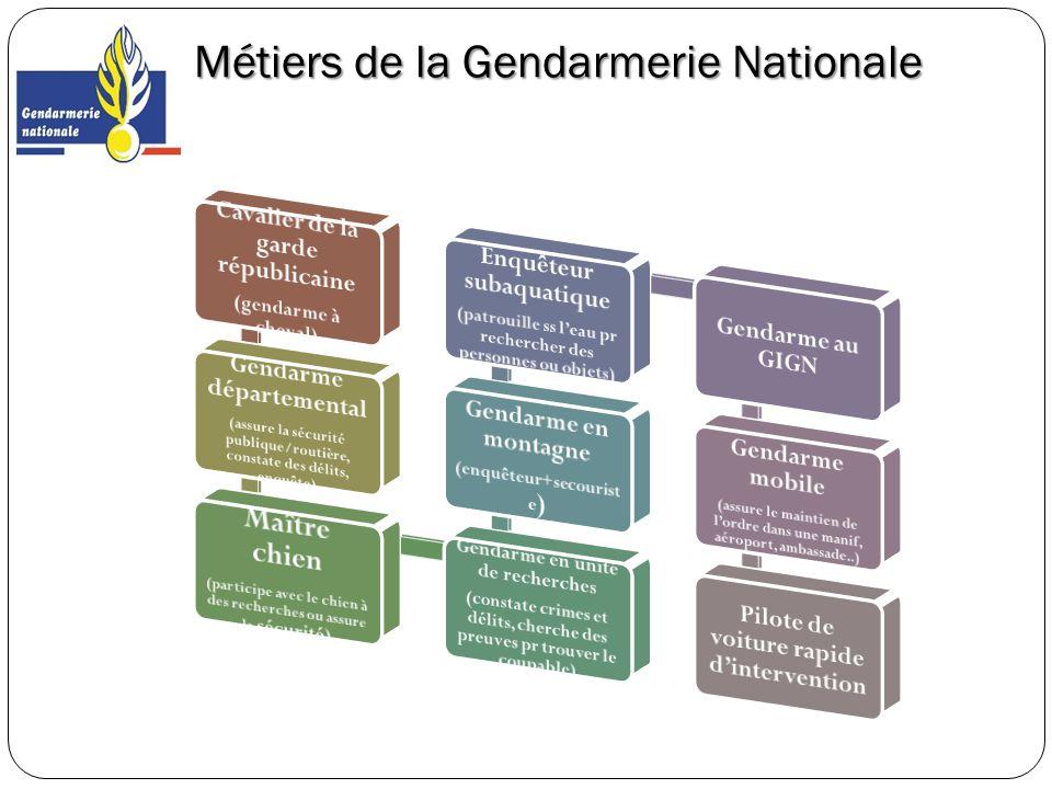 Métiers de la Gendarmerie Nationale
