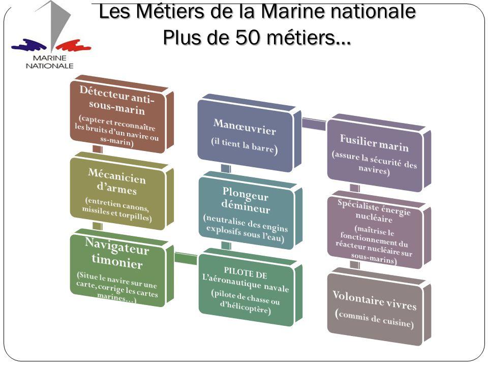 Les Métiers de la Marine nationale Plus de 50 métiers…