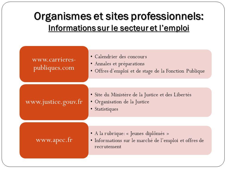 Organismes et sites professionnels: Informations sur le secteur et l'emploi