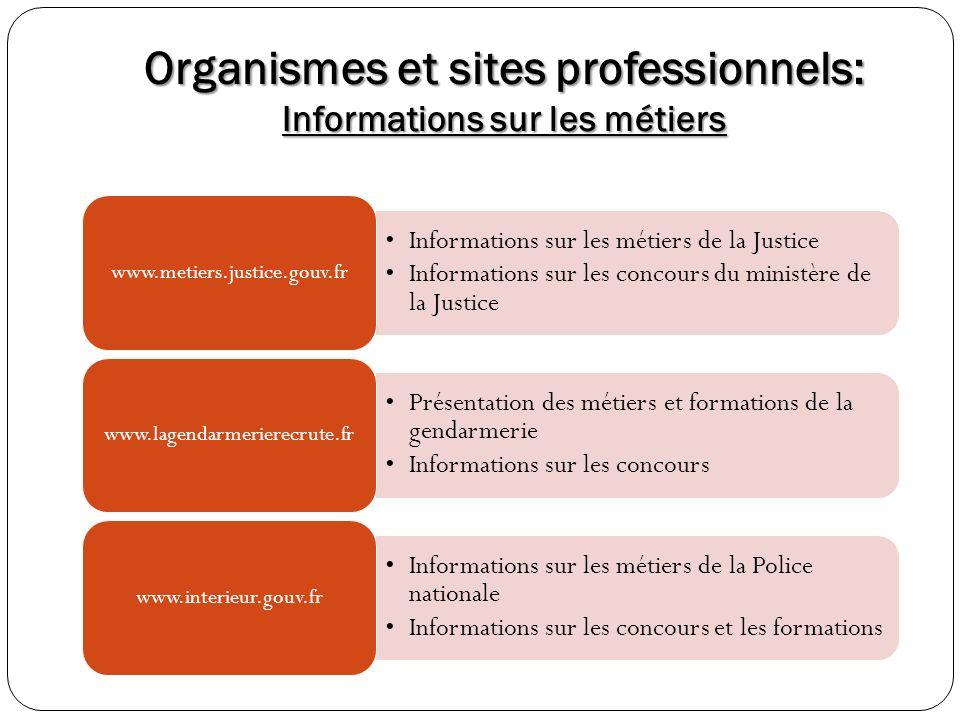 Organismes et sites professionnels: Informations sur les métiers