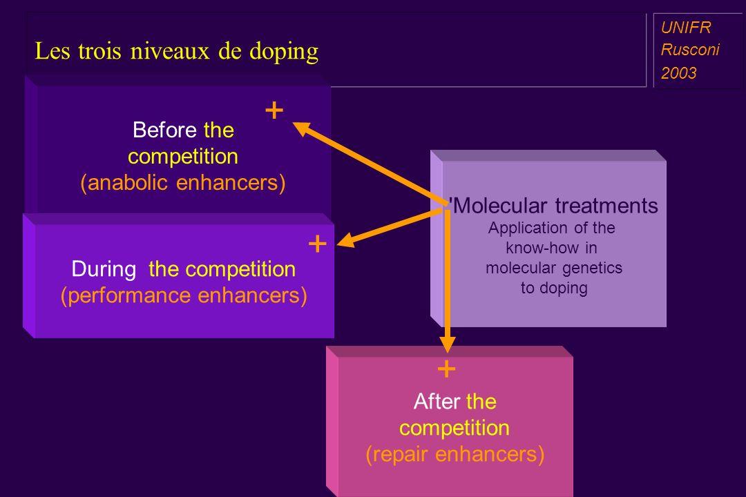 Les trois niveaux de doping