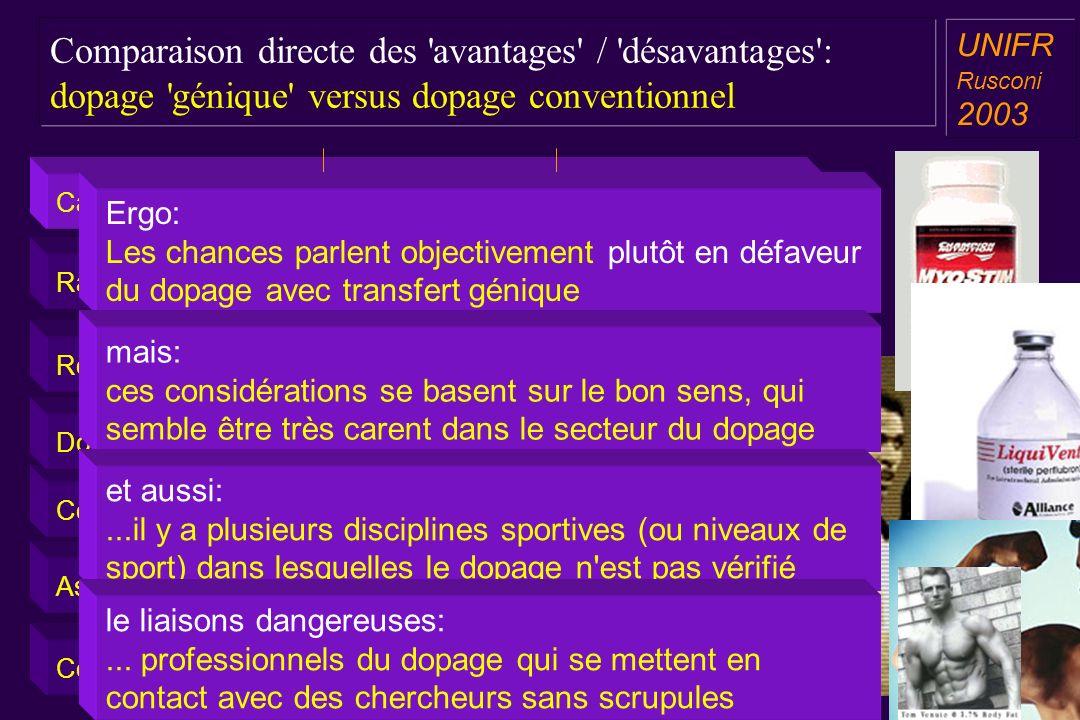 Comparaison directe des avantages / désavantages : dopage génique versus dopage conventionnel