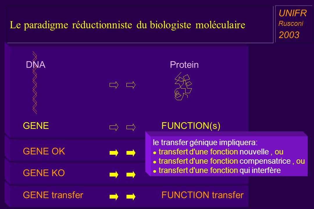 Le paradigme réductionniste du biologiste moléculaire