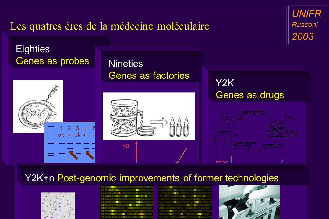 Les quatres ères de la médecine moléculaire