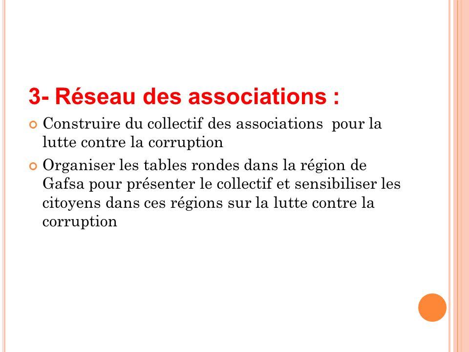 3- Réseau des associations :