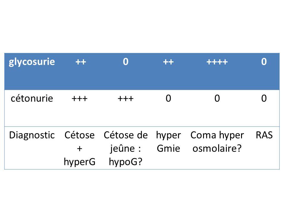 glycosurie ++ ++++ cétonurie. +++ Diagnostic. Cétose + hyperG. Cétose de jeûne : hypoG hyperGmie.
