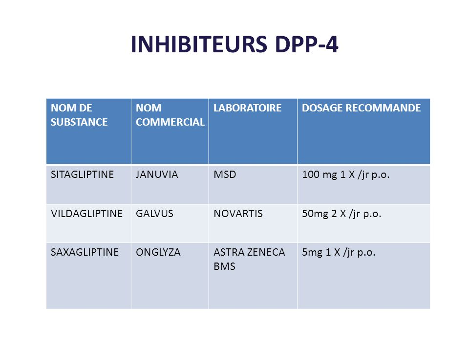 INHIBITEURS DPP-4 NOM DE SUBSTANCE NOM COMMERCIAL LABORATOIRE