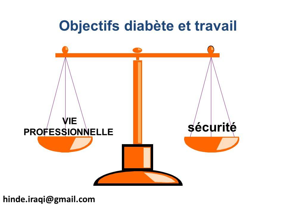 Objectifs diabète et travail