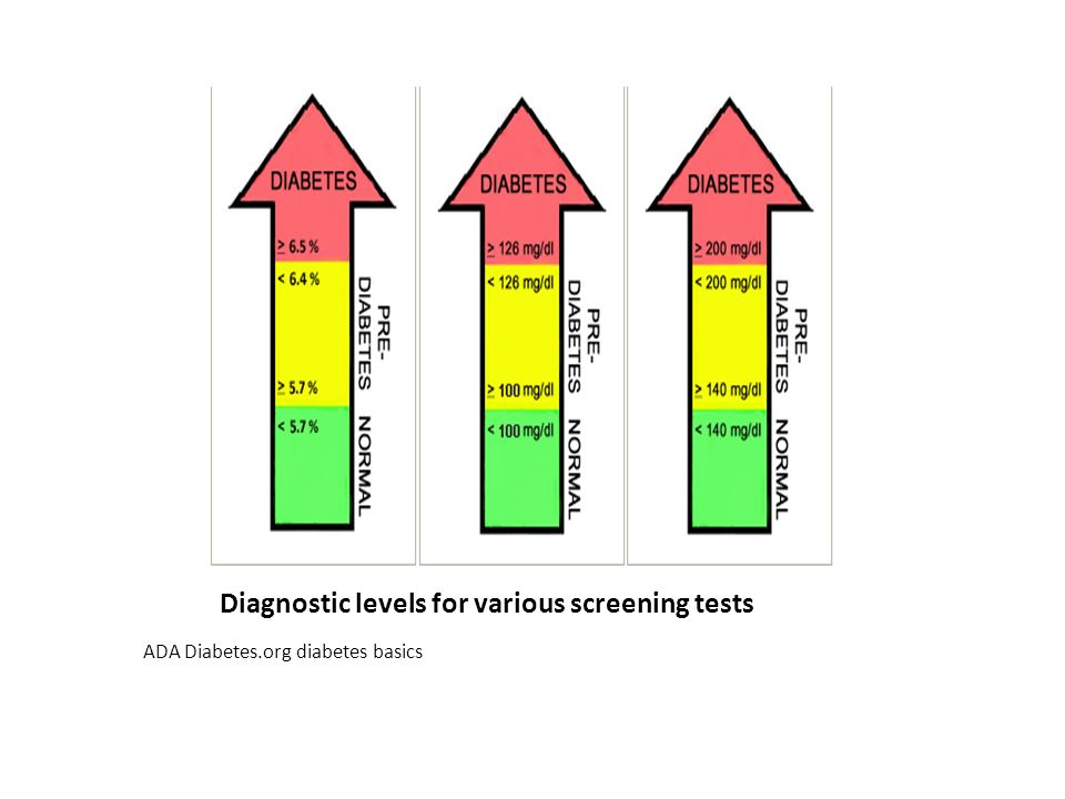 Diagnostic levels for various screening tests