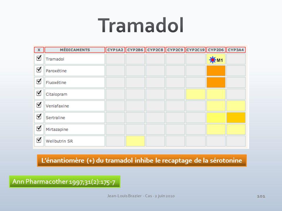 Tramadol M1. L'énantiomère (+) du tramadol inhibe le recaptage de la sérotonine. Ann Pharmacother 1997;31(2):175-7.