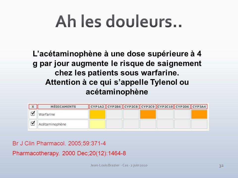 Ah les douleurs.. L'acétaminophène à une dose supérieure à 4 g par jour augmente le risque de saignement chez les patients sous warfarine.