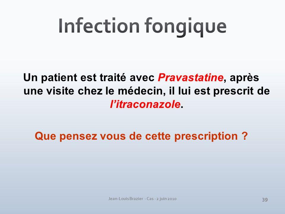 Infection fongique Un patient est traité avec Pravastatine, après une visite chez le médecin, il lui est prescrit de l'itraconazole.