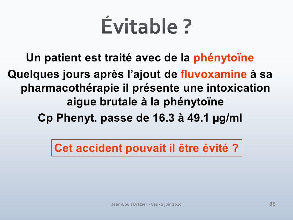 Évitable Un patient est traité avec de la phénytoïne