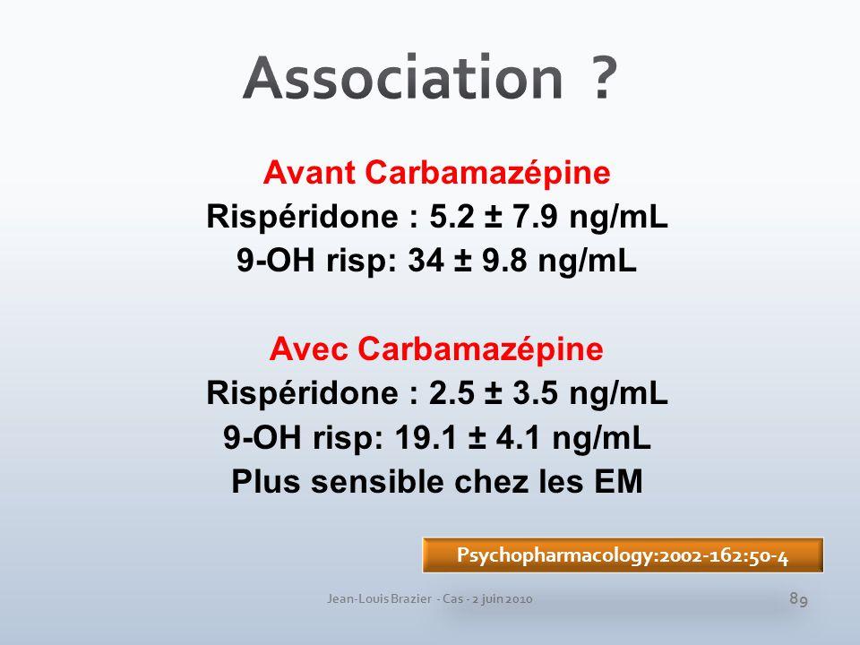 Association Avant Carbamazépine Rispéridone : 5.2 ± 7.9 ng/mL
