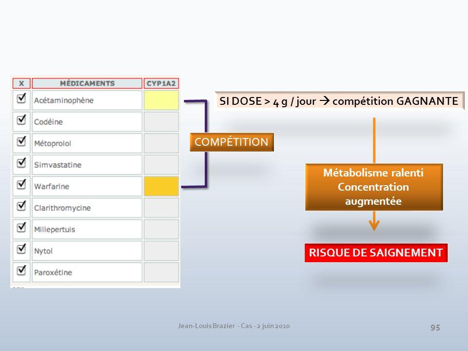 Concentration augmentée Jean-Louis Brazier - Cas - 2 juin 2010