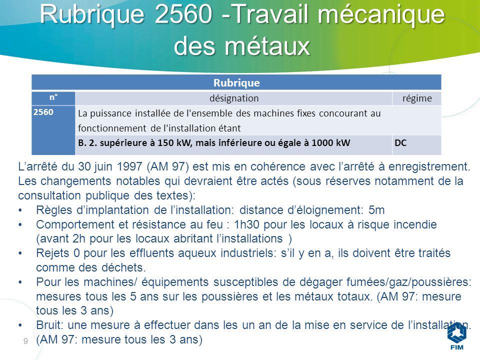 Rubrique 2560 -Travail mécanique des métaux