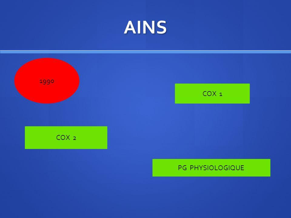 AINS 1990 COX 1 COX 2 PG PHYSIOLOGIQUE