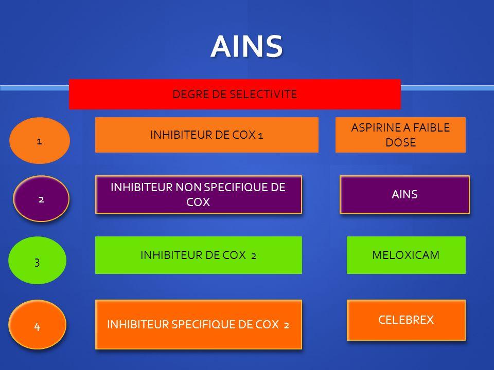 AINS DEGRE DE SELECTIVITE 1 INHIBITEUR DE COX 1 ASPIRINE A FAIBLE DOSE