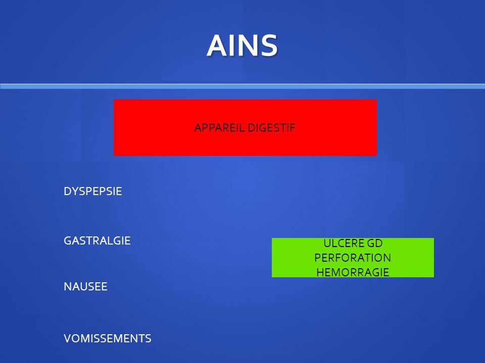 AINS APPAREIL DIGESTIF DYSPEPSIE GASTRALGIE ULCERE GD PERFORATION