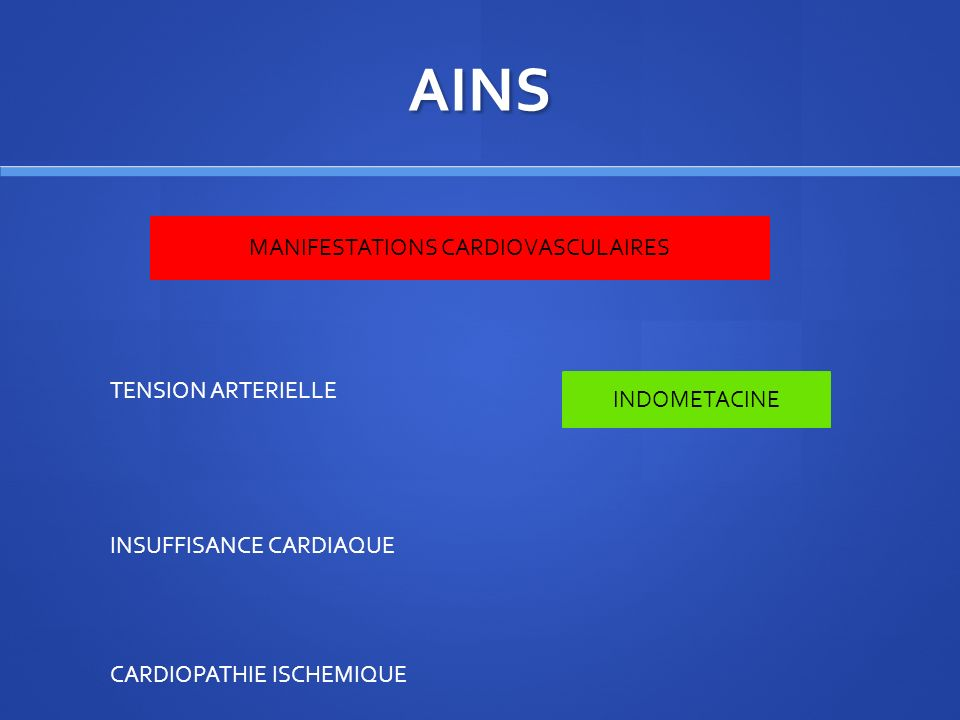 MANIFESTATIONS CARDIOVASCULAIRES